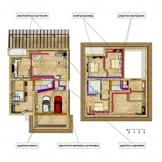 Вентиляція будинку на основі вентиляційної установки з роторним регенератором і тепловим насосом